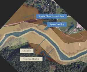 RiverCorridor