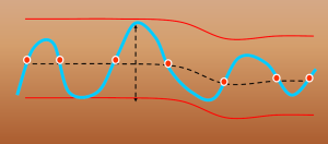 river_corridor